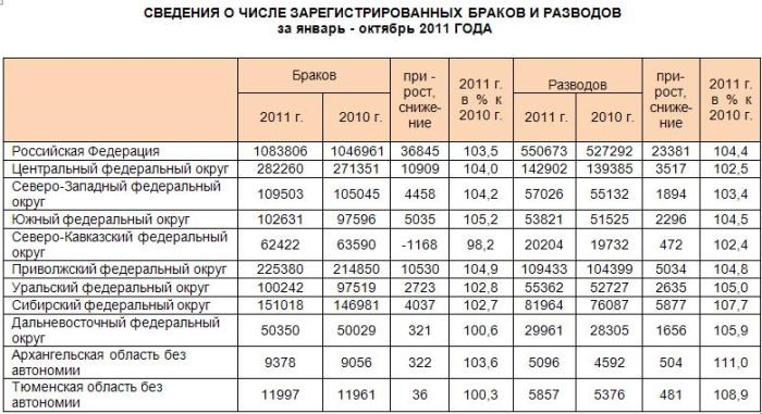 Статистика алкоголизма в Москве анонимное лечение алкоголизма в сыктывкаре