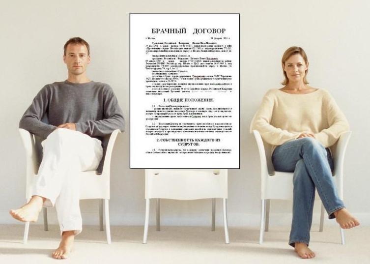 второй как заключается брачный договор и когда каким-то образом